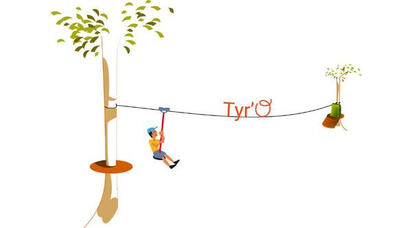 TyroAuSol.jpg
