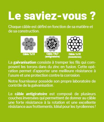 Le_saviez_vous_Cable2.jpg